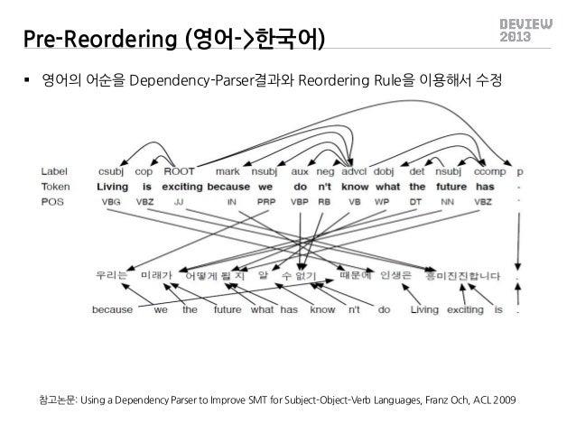 Pre-Reordering (영어->한국어)  영어의 어순을 Dependency-Parser결과와 Reordering Rule을 이용해서 수정  참고논문: Using a Dependency Parser to Impro...