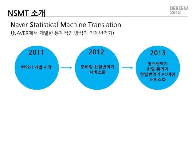 NSMT 소개 Naver Statistical Machine Translation (NAVER에서 개발한 통계적인 방식의 기계번역기)  2011  2012  2013  번역기 개발 시작  모바일 한일번역기 서비스화  영...