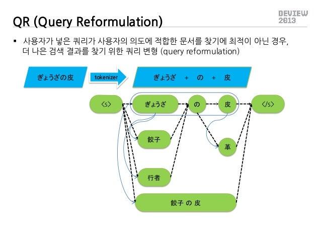 QR (Query Reformulation)  사용자가 넣은 쿼리가 사용자의 의도에 적합한 문서를 찾기에 최적이 아닌 경우, 더 나은 검색 결과를 찾기 위한 쿼리 변형 (query reformulation) ぎょうざの...