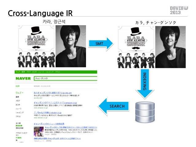 Cross-Language IR 카라, 장근석  カラ, チャン・グンソク  SMT  INDEXING  SEARCH