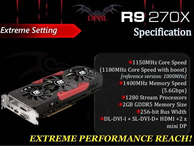 PowerColor Devil R9 270X Sales Kit
