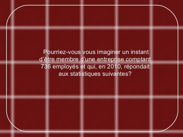 Pourriez-vous vous imaginer un instant d'être membre d'une entreprise comptant 736 employés et qui, en 2010, répondait aux...