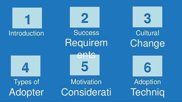 Designing Change for Sustained User Adoption Slide 3