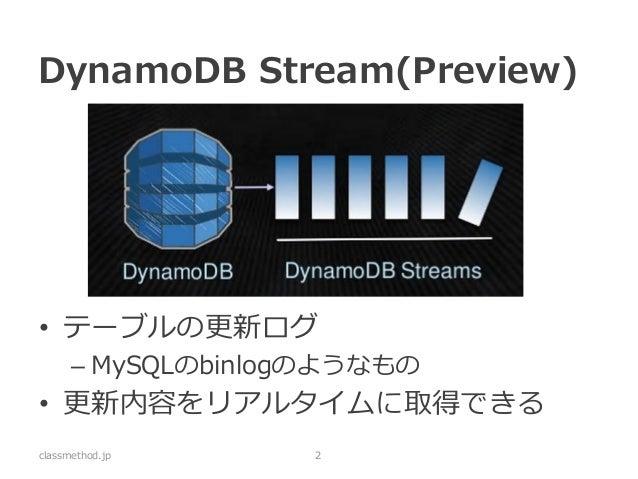 DynamoDB Streamを使ったリアルタイム分析 Slide 2
