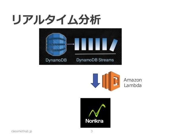 DynamoDB Streamを使ったリアルタイム分析 Slide 3