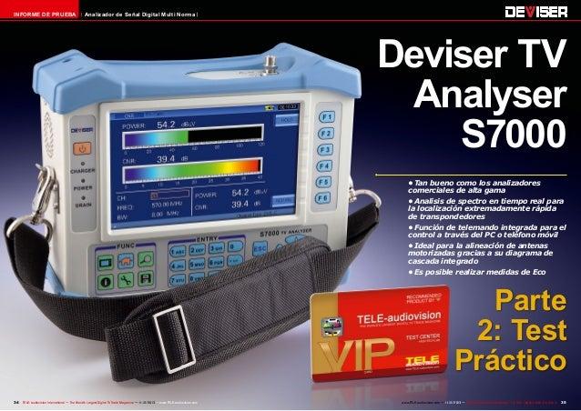 INFORME DE PRUEBA  Analizador de Señal Digital Multi Norma  Deviser TV Analyser S7000 •Tan bueno como los analizadores co...