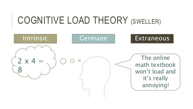 cognitive load theory and instructional design
