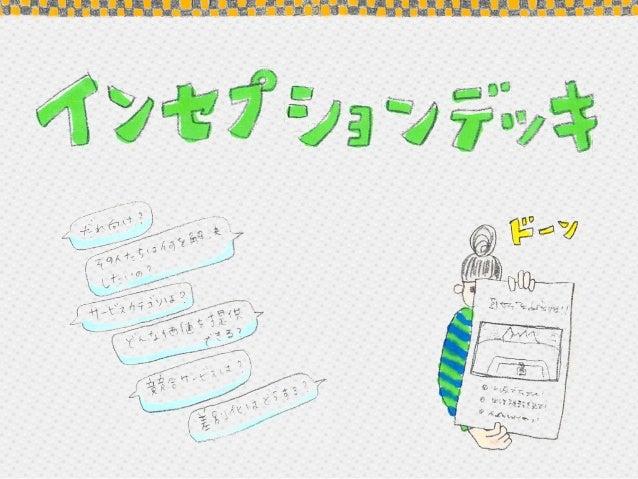 ぜんぜん言葉が出てこなかった!  • イメージは思い浮かぶが、ふせんに書く  日本語が出てこない…  • ふだん、けっこう  右脳をつかっている…?