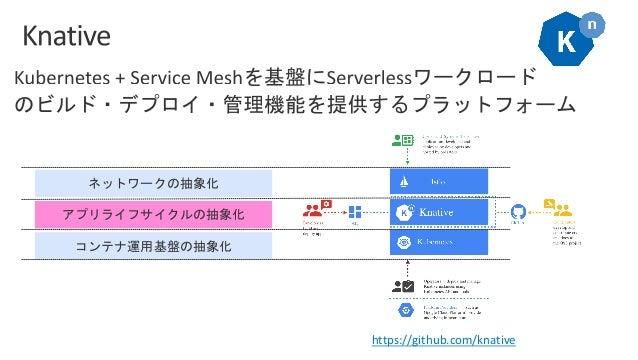 今Serverlessが面白いわけ