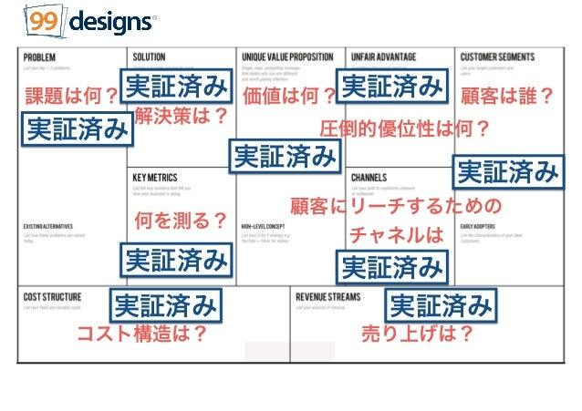 Product Market Japan 売り物に関しては 実証済みとして 一旦、固定する まずは売り方の チューニングだけ でいけるか確認
