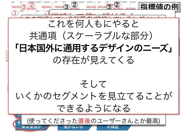内緒 内緒 Japan はやく安く クオリティの 高いデザイン が欲しい人 はやく安く クオリティの 高いデザイン が手に入る オンライン 広告 グローバルで 通用するデザ インを手に入 れられる。(は やいやすい質 が良いは前提) 日本から海...