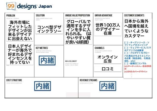 ✔日本市場におけるカスタマーセグメントを明らかにする ✔そのカスタマーセグメントの存在を実証する ✔リーチできれば利用する(P/S FIT)することを実証する □リーチするためのチャネルの検証をする              : まず、検証する...