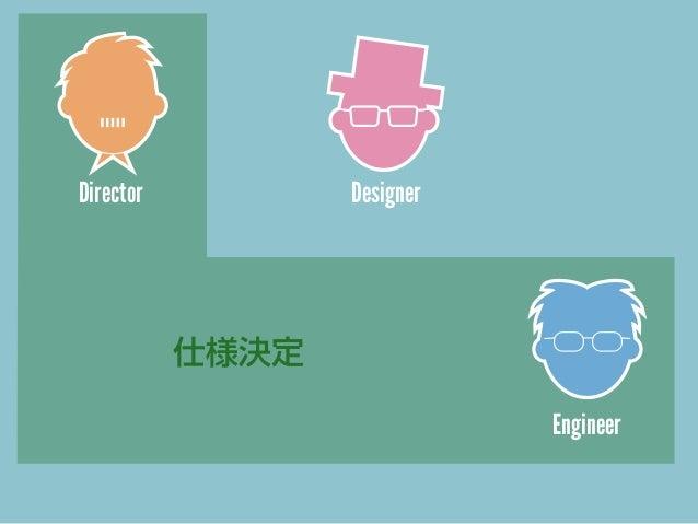 静止画 デザイン 作成 Director  Designer  画像  実装  Engineer  動きをつくれる人