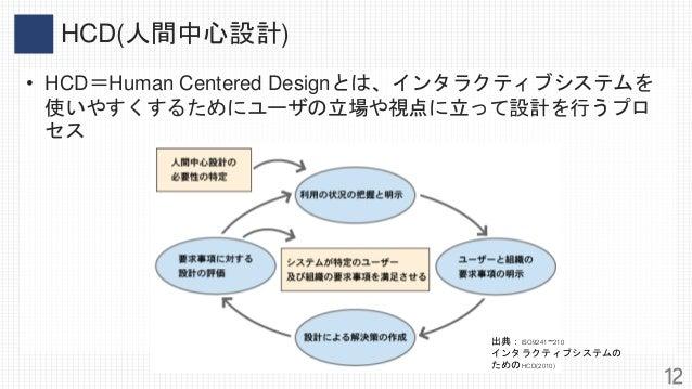 HCD(人間中心設計) 出典:ISO9241−210 インタラクティブシステムの ためのHCD(2010) • HCD=Human Centered Designとは、インタラクティブシステムを 使いやすくするためにユーザの立場や視点に立って設...