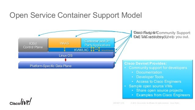 Open Service Containers: a virtual machine hosting