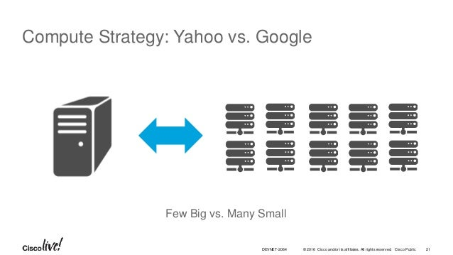 © 2016 Cisco and/or its affiliates. All rights reserved. Cisco Public Compute Strategy: Yahoo vs. Google 21DEVNET-2064 Few...