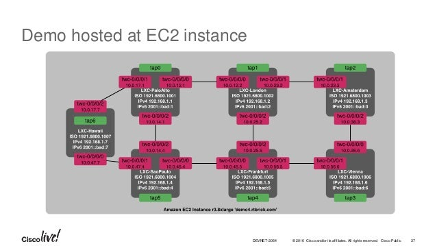 © 2016 Cisco and/or its affiliates. All rights reserved. Cisco Public Demo hosted at EC2 instance 37DEVNET-2064