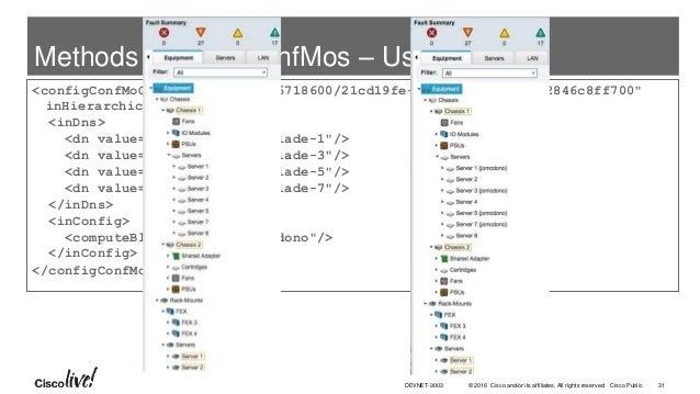 UCS Management APIs A Technical Deep Dive