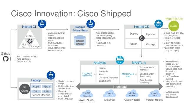 💄 Cisco iou l2 l3 download | Run Cisco Catalyst Switch(CLI) on GNS3