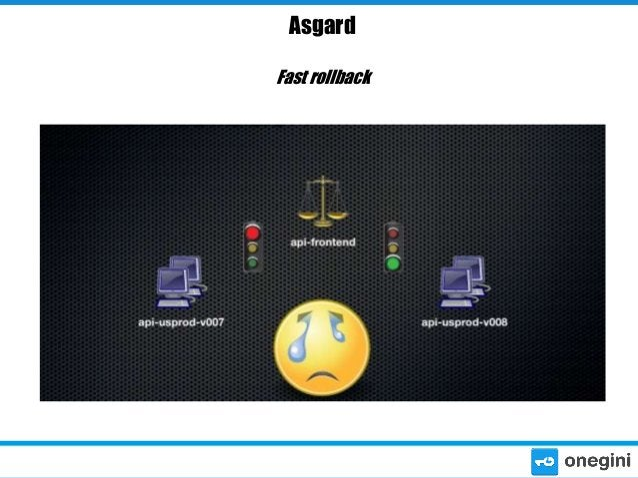 Asgard Fast rollback