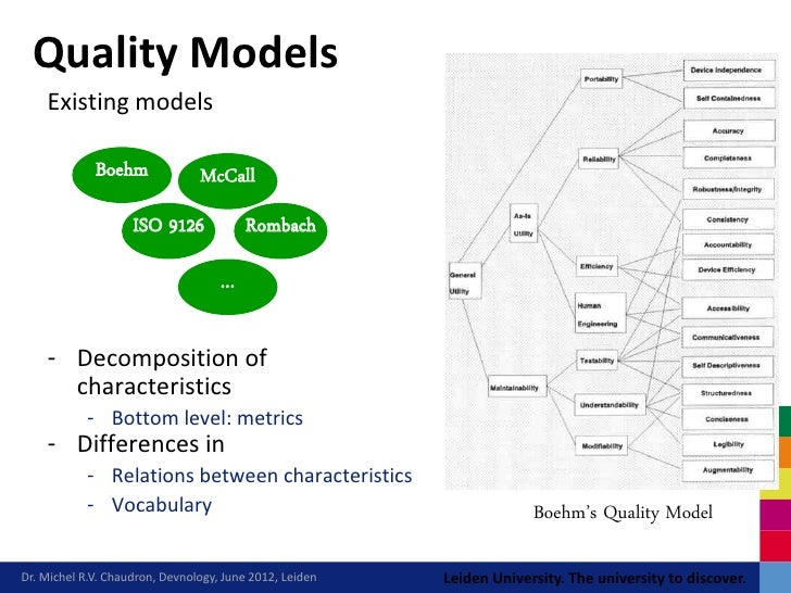 models that fit the empirical evidence Empirical evidence for the united states and the euro  use diagnostics to  estimate the fit and validity of this model and hence the accuracy of.
