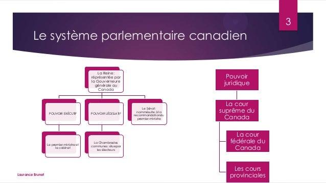LÉGISLATION CANADIENNE Slide 3