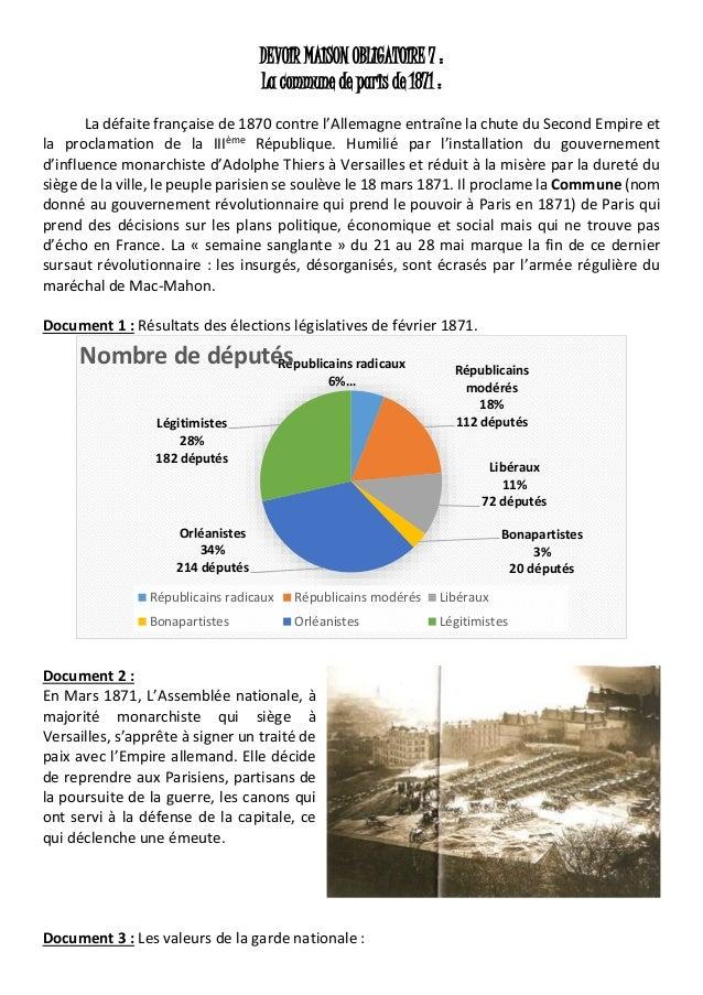 DEVOIR MAISON OBLIGATOIRE 7 : La commune de paris de 1871 : La défaite française de 1870 contre l'Allemagne entraîne la ch...