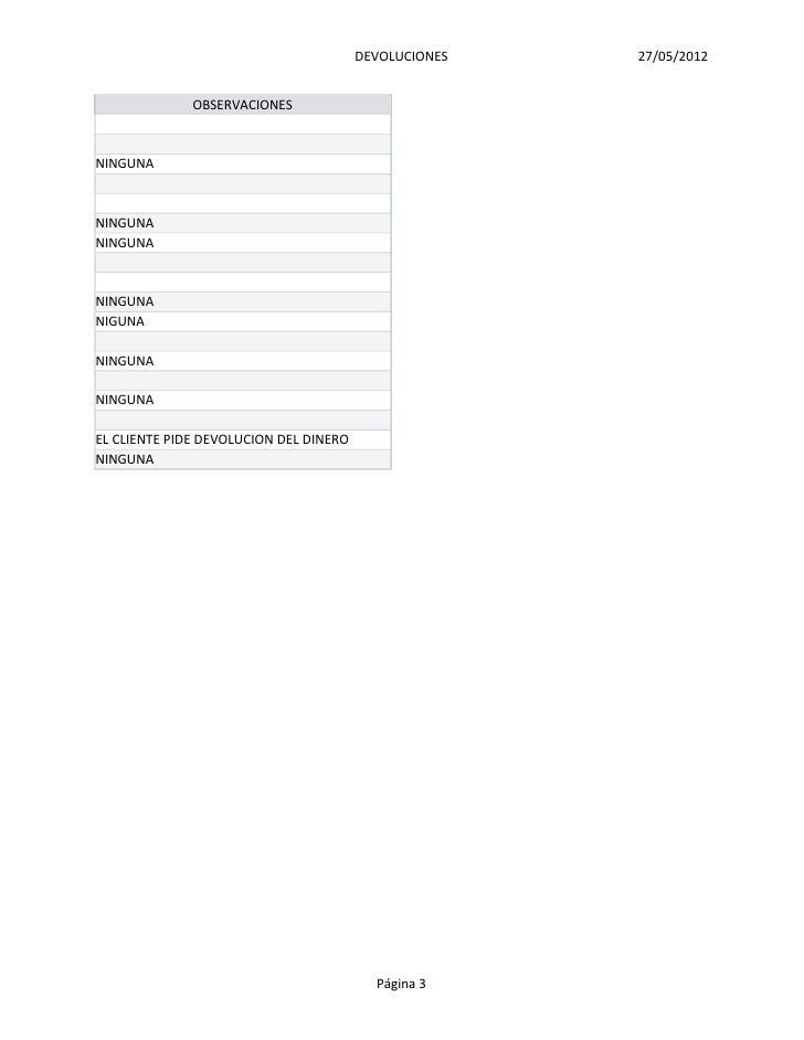 DEVOLUCIONES   27/05/2012              OBSERVACIONESNINGUNANINGUNANINGUNANINGUNANIGUNANINGUNANINGUNAEL CLIENTE PIDE DEVOLU...