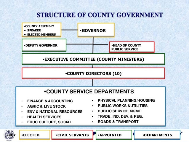 structure of county government County government is established to serve the local needs of the people or rural  areas outside incorporated cities counties may levy and collect taxes, conduct.