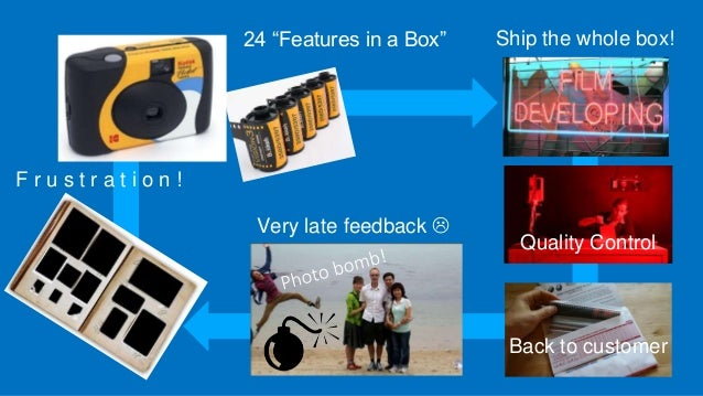 """Ship the whole box! Quality Control Back to customer 24 """"Features in a Box"""" Very late feedback  F r u s t r a t i o n !"""