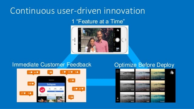 """1 """"Feature at a Time"""" Optimize Before DeployImmediate Customer Feedback Continuous user-driven innovation"""