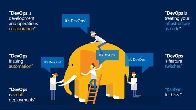Sql Azure Logo Microsoft DevOps