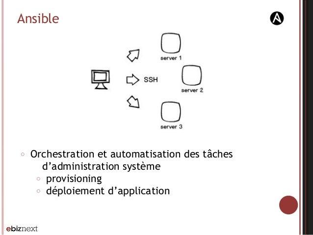 Ansible ○ Orchestration et automatisation des tâches d'administration système ○ provisioning ○ déploiement d'application