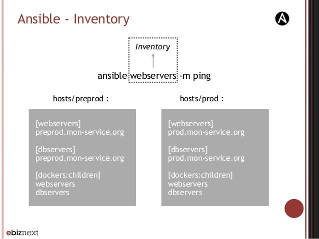 Ansible - Inventory Inventory ansible webservers -m ping [webservers] preprod.mon-service.org [dbservers] preprod.mon-serv...