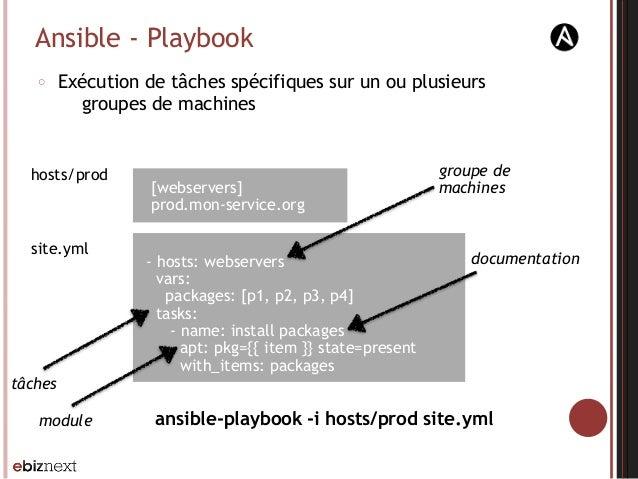 Ansible - Playbook ○ Exécution de tâches spécifiques sur un ou plusieurs groupes de machines hosts/prod [webservers] prod....