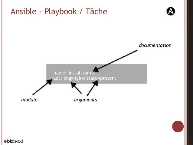 Ansible - Playbook / Tâche - name: install nginx apt: pkg=nginx state=present documentation module arguments