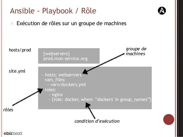 Ansible - Playbook / Rôle ○ Exécution de rôles sur un groupe de machines hosts/prod [webservers] prod.mon-service.org site...