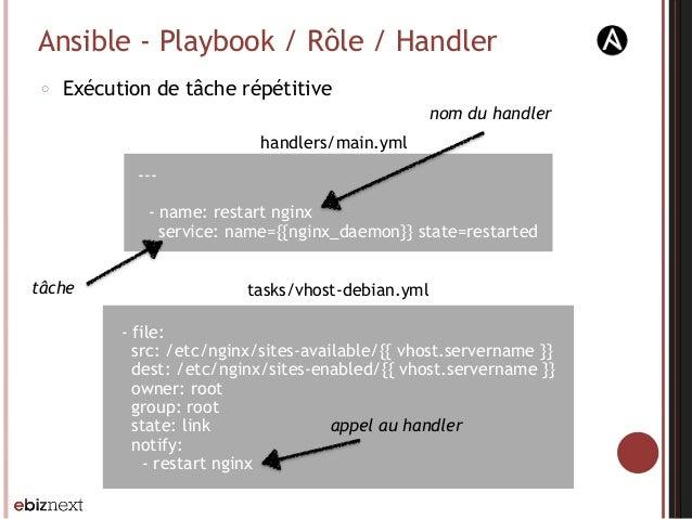 Ansible - Playbook / Rôle / Handler ○ Exécution de tâche répétitive handlers/main.yml --- - name: restart nginx service: n...