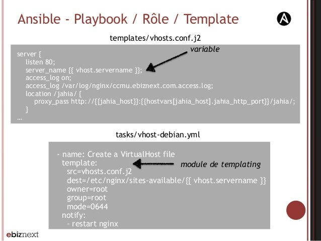 ansible template example - devops avec ansible et docker