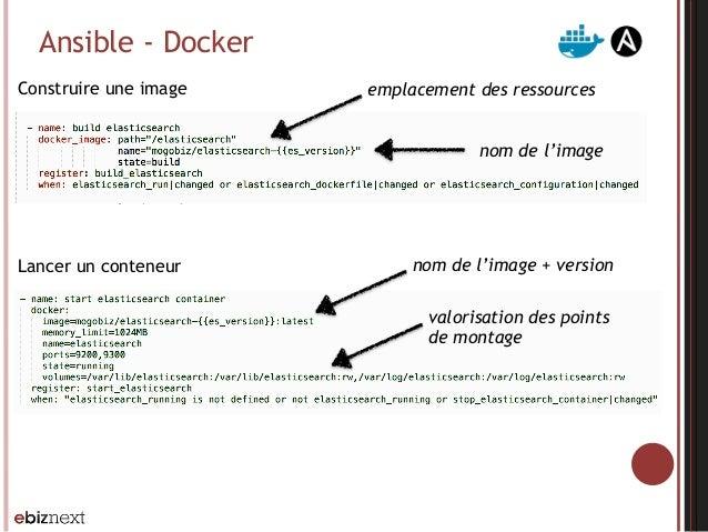 Ansible - Docker Construire une image Lancer un conteneur emplacement des ressources nom de l'image nom de l'image + versi...