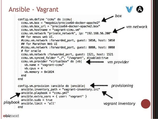 Ansible - Vagrant box vm network vm provider provisioning vagrant inventoryplaybook