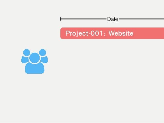 Project-001: Website Project-003: Website Date Project-005: EDM 怒 煩 累 Project-002: iOS App Project-004: iOS App