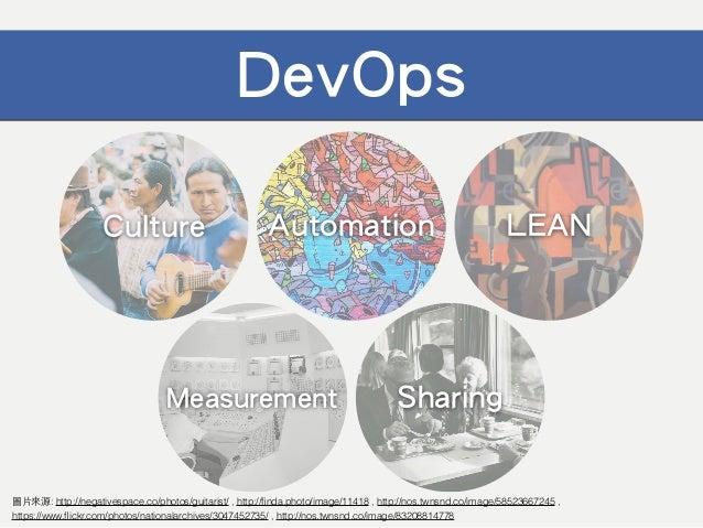 Project Management Workflow Development Pipeline 重新檢視現況