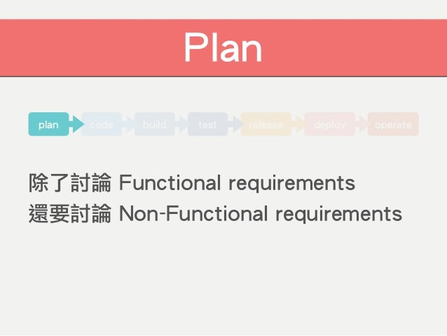 operateplan Development Pipeline deployreleasetestbuildcode Version Control Provisioning Configuration Management