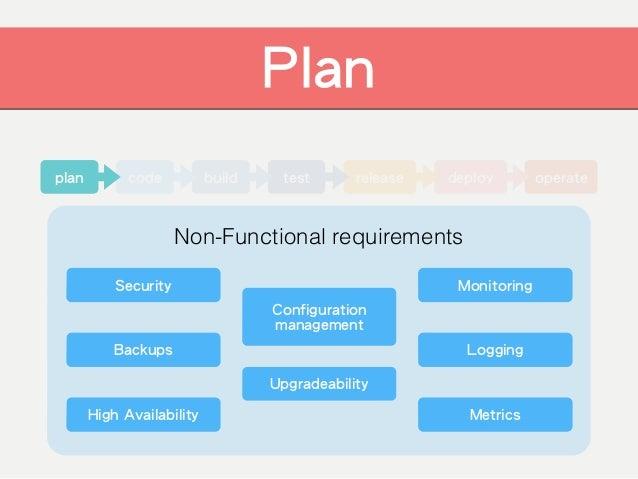 operateplan Development Pipeline deployreleasetestbuildcode 透明度、⾃動化