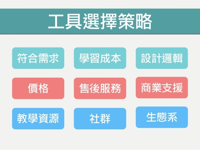 Before, After debug create environment deployment 又短又快 environment config hour minute