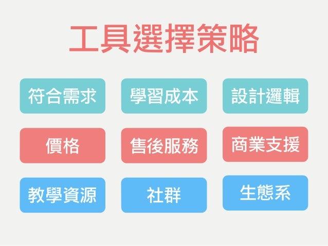 圖⽚來源: https://stock.tookapic.com/photos/17849 DevOps Taiwan https://www.facebook.com/groups/ DevOpsTaiwan/ https://devopst...