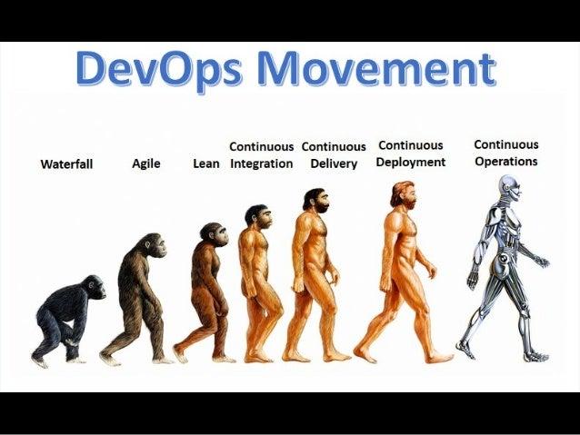 The DevOps Manifesto