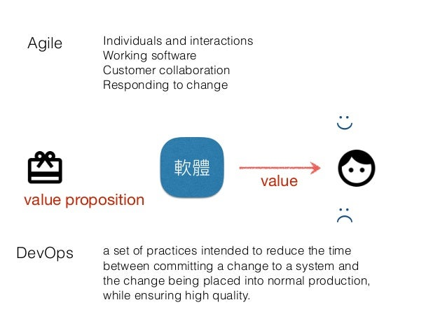 :):( value value proposition feedback