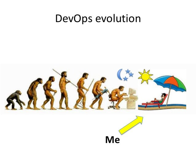 Dev Ops Cd Tool Chains